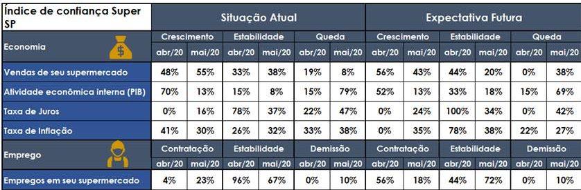 Gráfico APAS