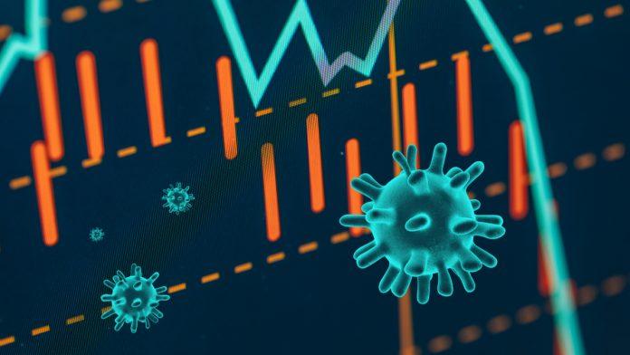 Investimentos para além da pandemia